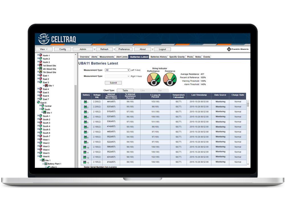 Celltraq Software